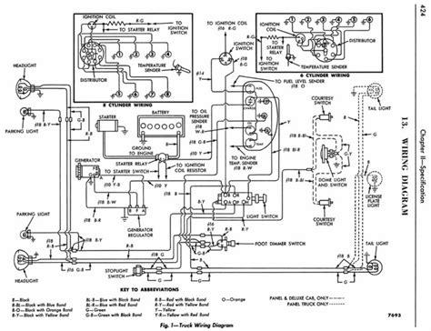 1956 chevy pickup wiring diagram 1956 chevrolet free