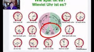 In German by Unofficial Time In German