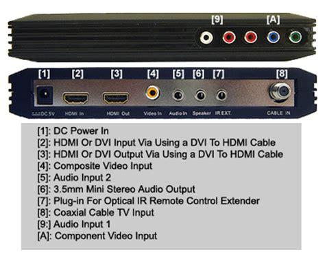 Paket Unit Dvd Player Plus Speaker Coaxial 4 Inci rf coax cable tv to hdmi dvi audio demodulator ebay