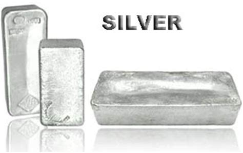 What Does Ag Stand For On The Periodic Table by Element Name Silver Symbol Ag Atomic Number 47 Atomic