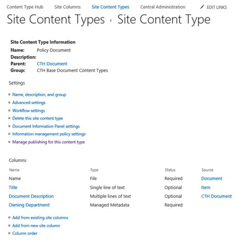simple process document template sharepoint mastering sharepoint with bob mixon