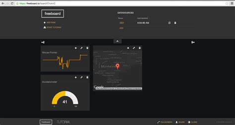 Data Dashboard For Internet Of Things Free Dashboard Templates Iot Dashboard Template