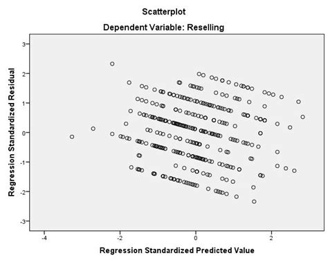 pattern image correlation there quot appears quot to be a correlation between standardized