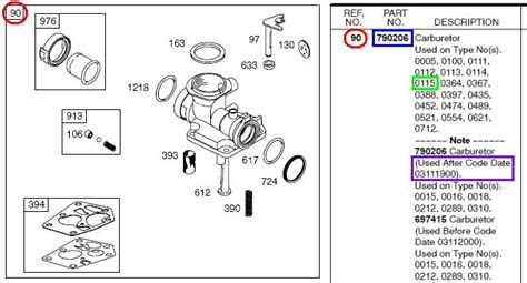 what is a section number determining part numbers vanguard engines