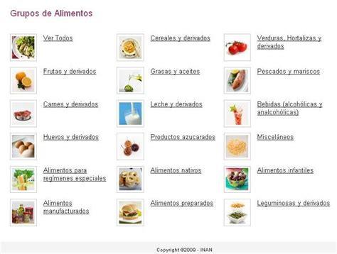 tabla paraguaya de composicion de alimentos lic daniela moreno klassen consultorio de