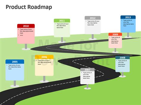 Product Roadmap Powerpoint Template Editable Ppt Free Project Roadmap Template Powerpoint