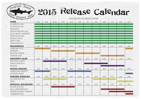 Dogfish Head 2015 Release Schedule Marks Return Of Fort Thefullpint Com Launch Calendar Template