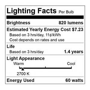 Led Light Bulb Facts Shopping For Light Bulbs Consumer Information