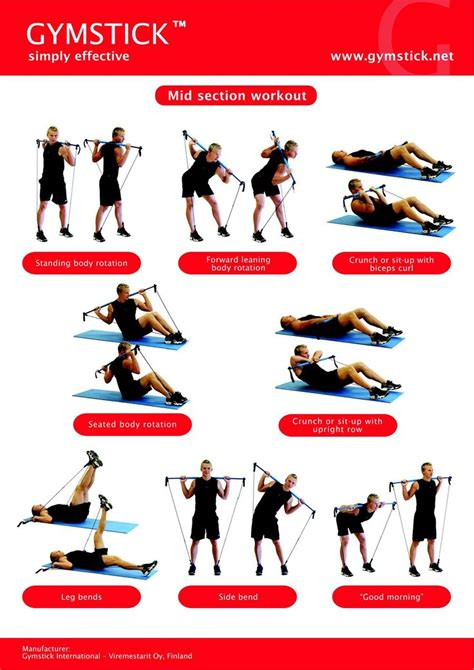 resistors exercises 17 best images about gymstick resistance bands on triceps and outer thighs