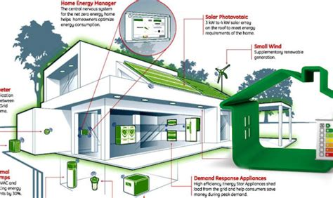 energy efficient home 19 stunning energy efficient home designs house plans