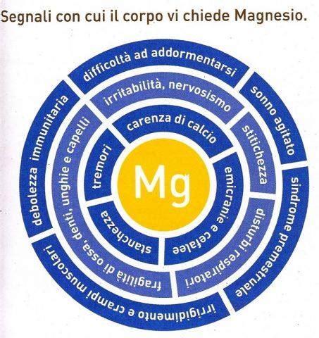 il magnesio supremo fa ingrassare quanto fa ingrassare il soldesam gocce