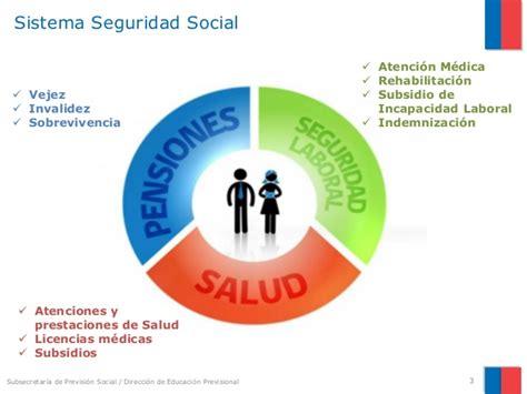 penciones de ecuador seguridad social apuntes de derecho