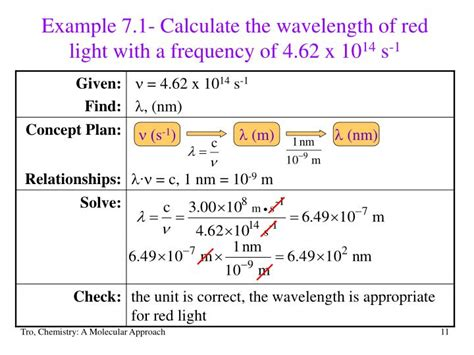 frequency of light calculator ppt chapter 7 the quantum mechanical model of the atom