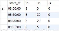 utc time tutorial mastering mysql time data type