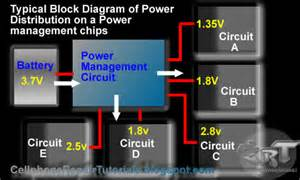 what is power mangement ic how does it supply power voltage to a mobile phones circuit mr mobile