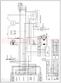 taotao atv wiring diagram images