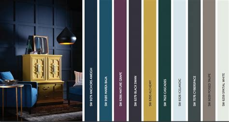 color of the year sherwin williams 2017 sherwin williams color forecast evolution of style