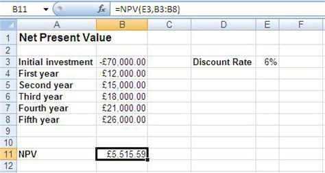 Excel Net Present Value Template by Microsoft Excel Npv Function Tutorials Computergaga
