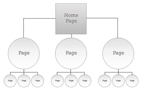 design pattern hierarchy the creative process behind professional website design