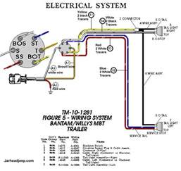 wiring diagram amazing examples of gooseneck trailer