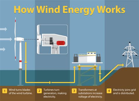 diagram of how geothermal energy works understanding renewable energy fix