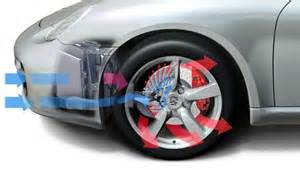 Porsche Ceramic Brakes Porsche Cayman S