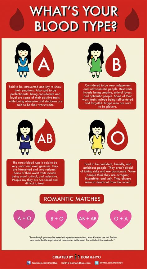 17 Best Images About Blood Type O Negative On Pinterest Blood Type Pictures