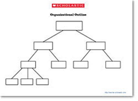concept pattern organizer exles graphic organizer concept map scholastic