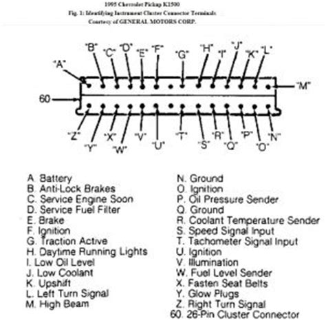 tire pressure monitoring 1994 chevrolet 1500 instrument cluster fuse box schematic on 1994 chevy 1500 autos post
