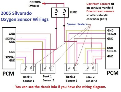 o2 sensor wiring diagram chevy 30 wiring diagram images