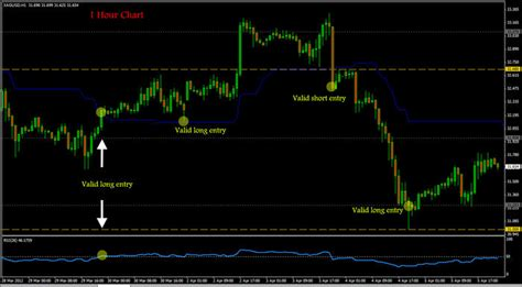 best swing trading software forex swing trading system images