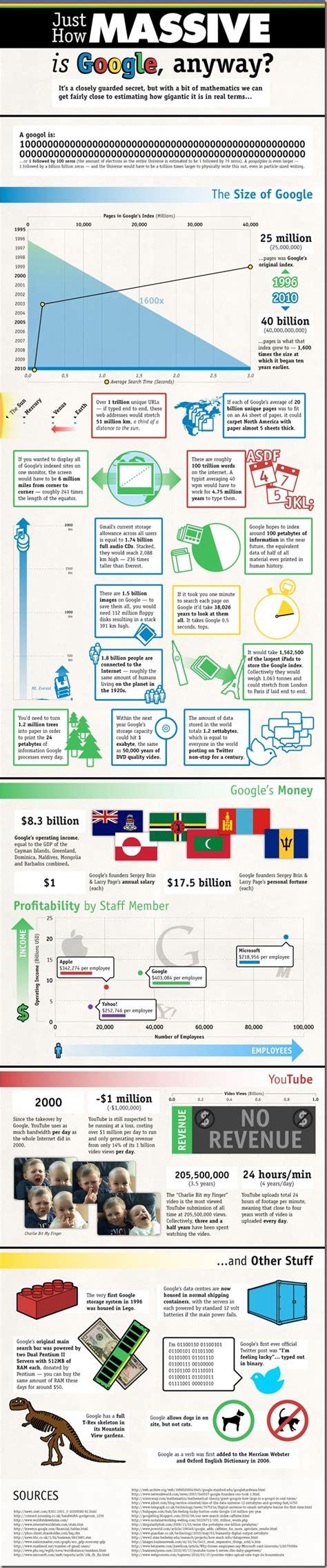 Online Money Making Machine - behind the scenes with quot google money making machine