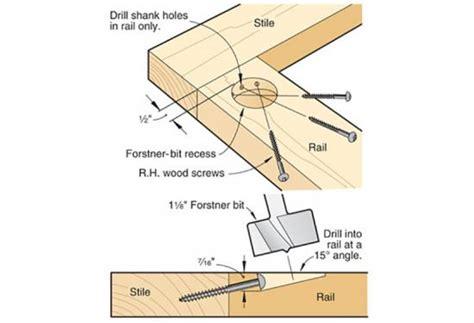 forstner bit doubles   pocket hole jig wood magazine