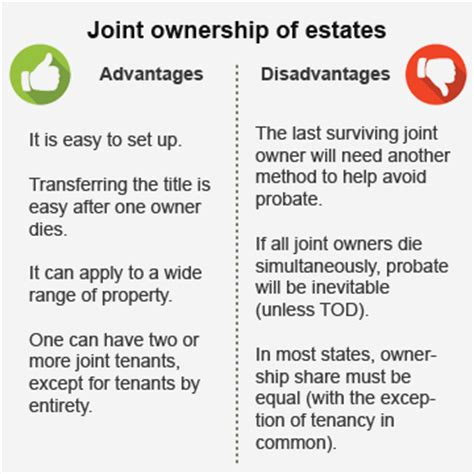 joint ownership of house with parents joint ownership of house with parents 28 images tenancy by entirety the economic