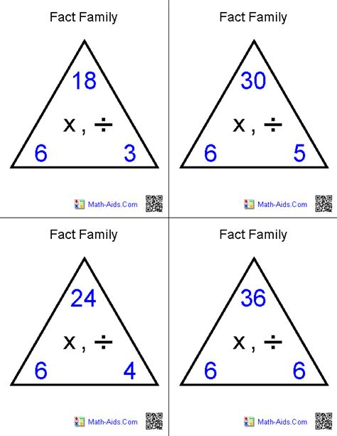 triangle multiplication flash card template fact family flash cards