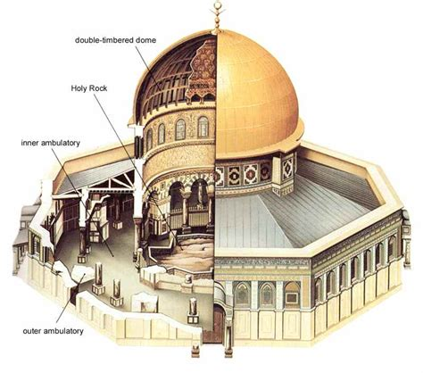 dome of the rock floor plan islamic art and architecture dome of the rock