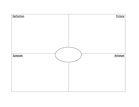 map template for word graphic organizers and literature circles