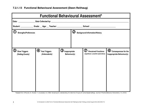 functional behavior assessment template what is functional behavior assessment understanding