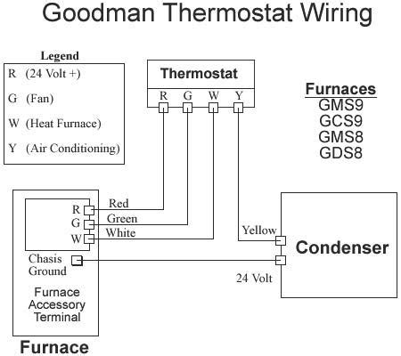 goodman furnace thermostat wiring diagram wiring diagram