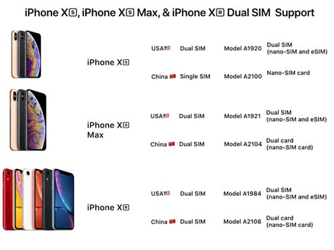 iphone xs iphone xs max and iphone xr support dual sim smartphonematters