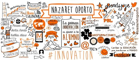 art design visual thinking visual thinking nazaret oporto thinglink