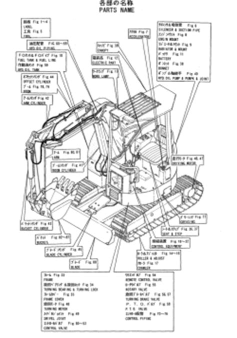 Yanmar Crawler Backhoes Spare Parts Catalogs PDF, spare