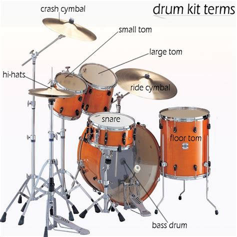 drum kit tutorial drum set video tutorials amazon ca appstore for android