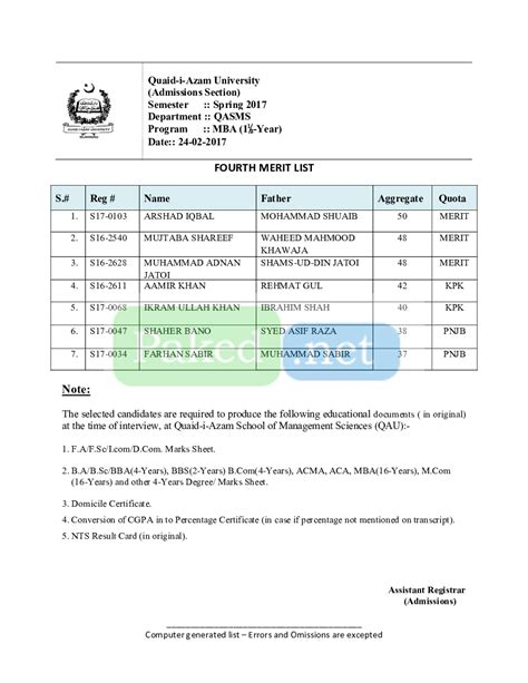 Mba Admission In Quaid E Azam by Quaid I Azam Fourth Merit List 2017