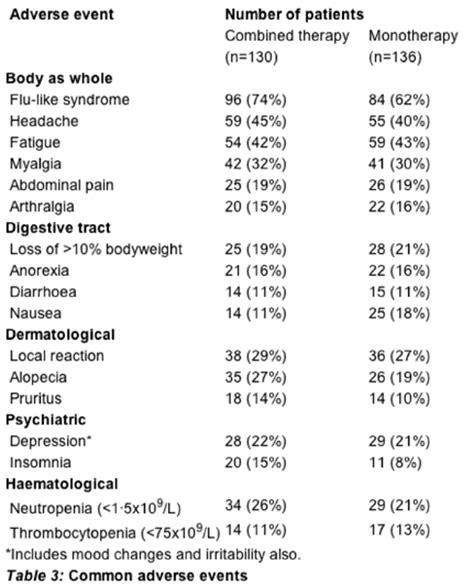 Prednisone Detox Diet by Side Effects Of Prednisone Withdrawal Prednisone Side