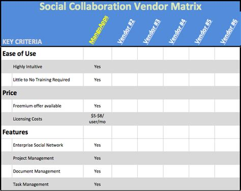 vendor comparison template social collaboration vendors tips tools for comparing