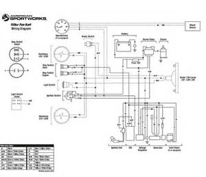 carbide 150cc go kart wiring diagram carbide get free image about wiring diagram