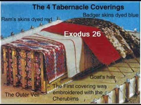 curtains of the tabernacle exodus 26 with text press on more info of video on the