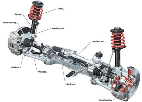 capacitors exles auto suspension november 2013