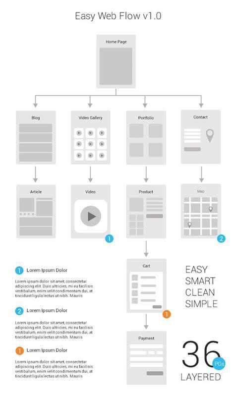 website flowchart sitemap 1000 images about flowchart websites sitemaps on